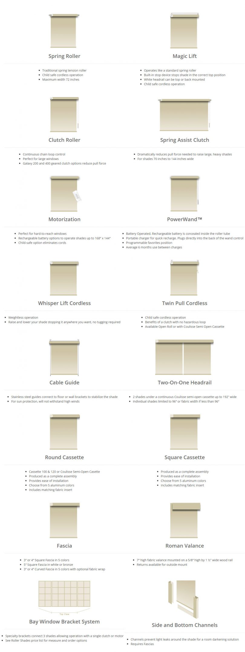 roller shades options