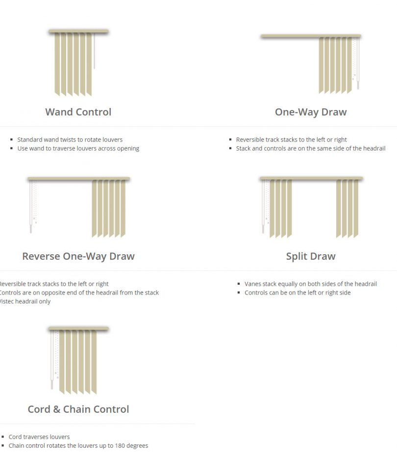 vertical blinds optons